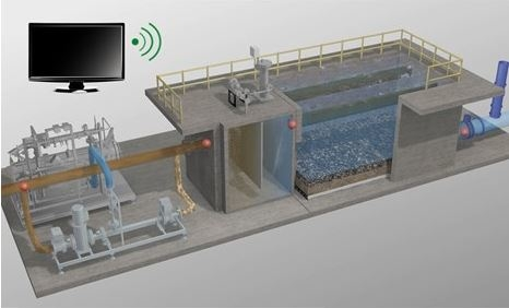 Oxelia system for Reuse or Sensitive Waters