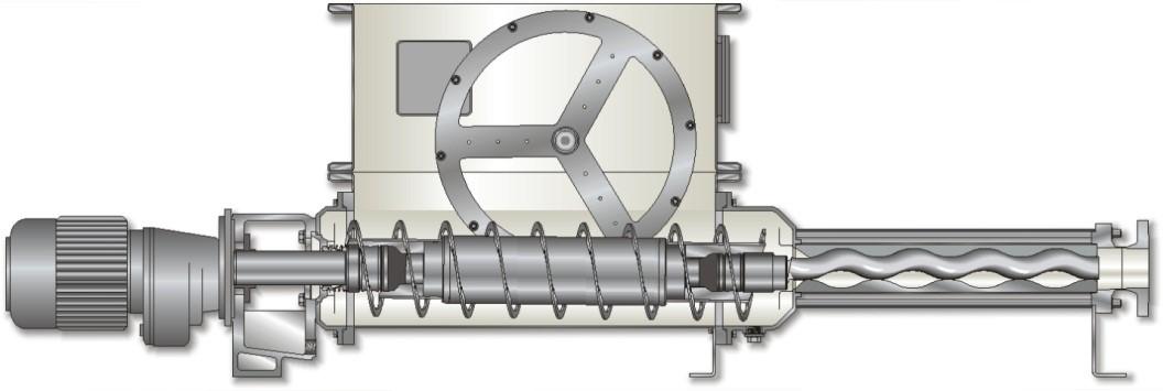 Pompes NEMO type NM BF/SF avec vis de gavage et aBP-Module